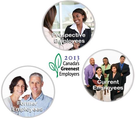 York Employees